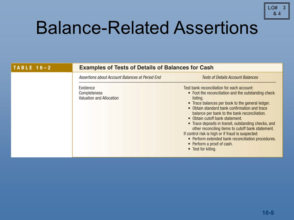 Balance-Related Assertions