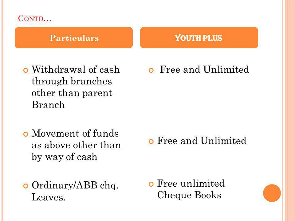 Withdrawal of cash through branches other than parent Branch