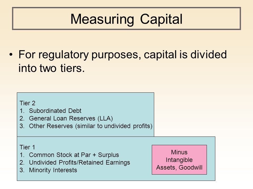 Measuring Capital For regulatory purposes, capital is divided into two tiers. Tier 2. Subordinated Debt.