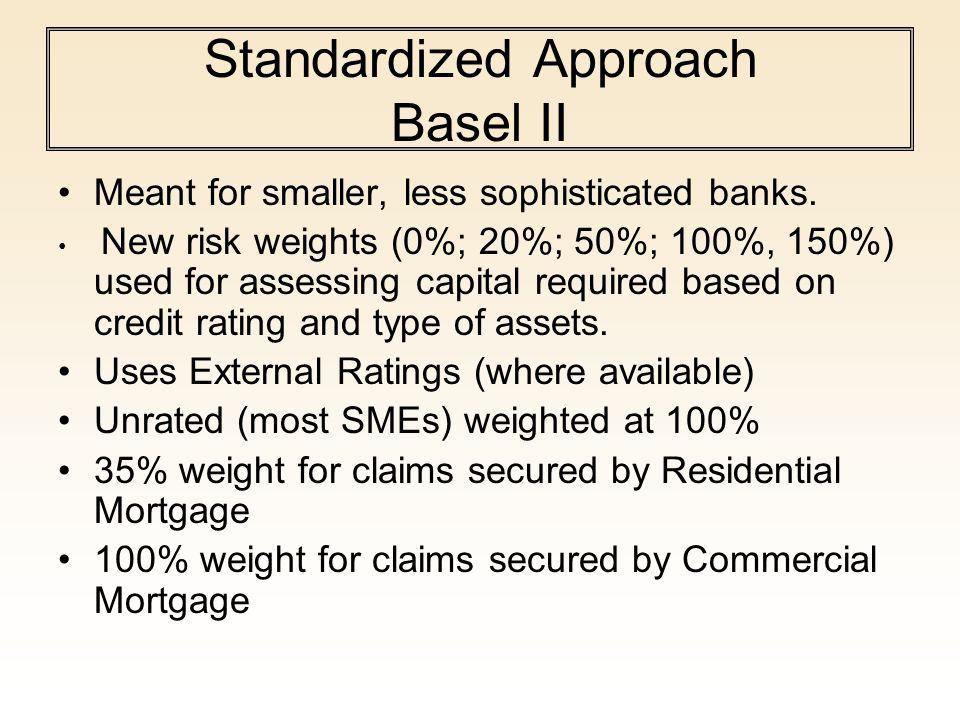Standardized Approach Basel II