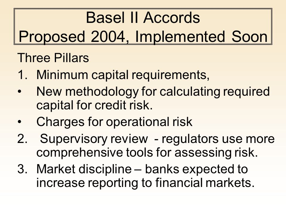 Basel II Accords Proposed 2004, Implemented Soon