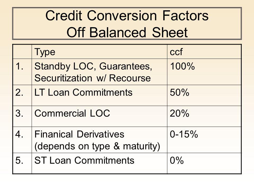 Credit Conversion Factors Off Balanced Sheet