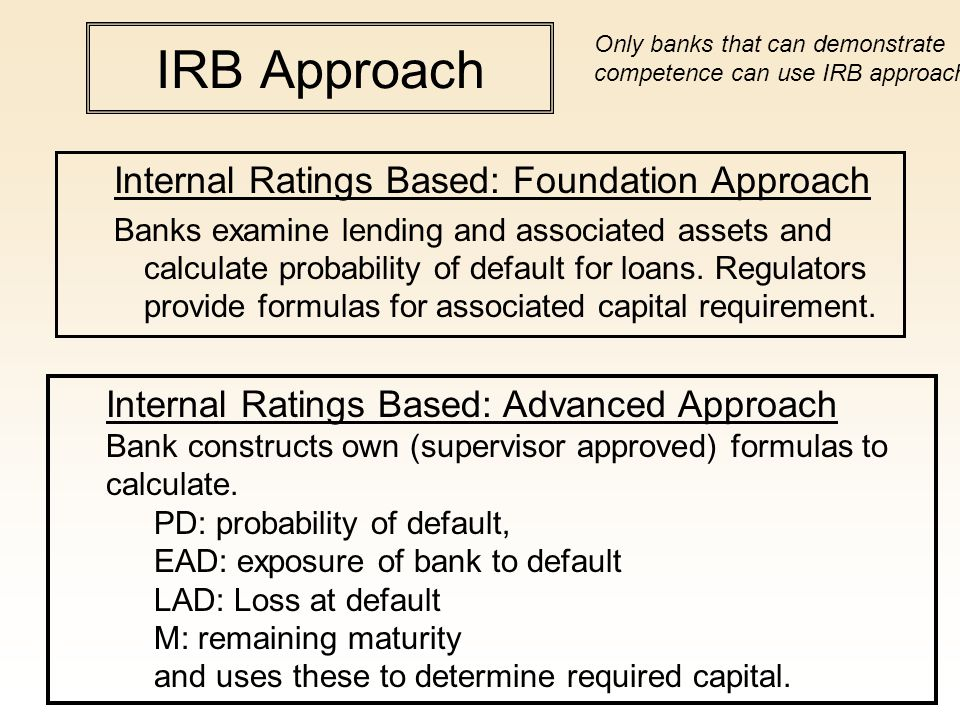 IRB Approach Internal Ratings Based: Foundation Approach