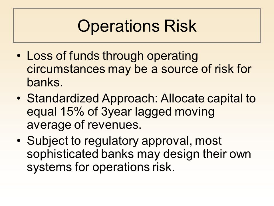 Operations Risk Loss of funds through operating circumstances may be a source of risk for banks.