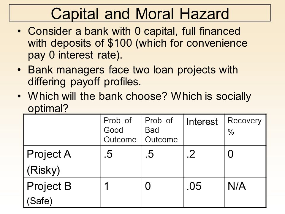 Capital and Moral Hazard