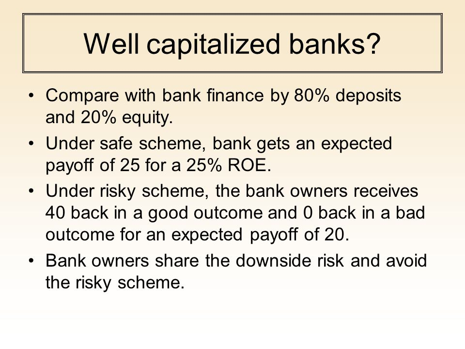 Well capitalized banks