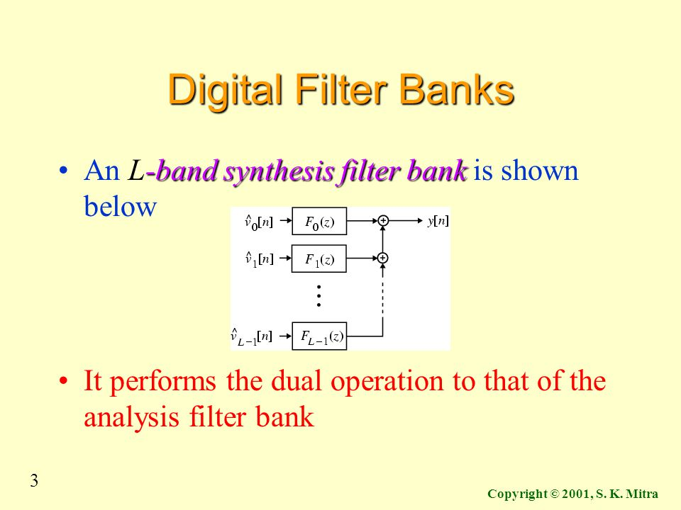 Digital Filter Banks An L-band synthesis filter bank is shown below