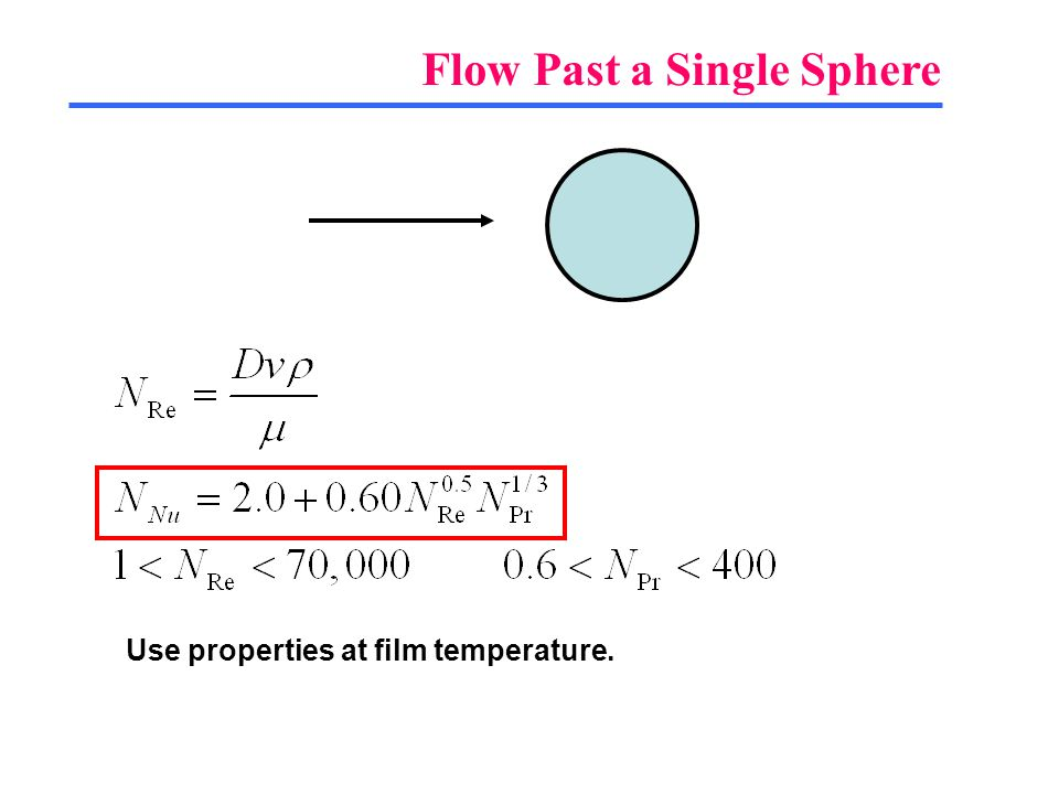 Flow Past a Single Sphere