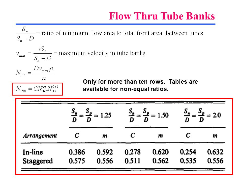 Flow Thru Tube Banks Only for more than ten rows. Tables are available for non-equal ratios.