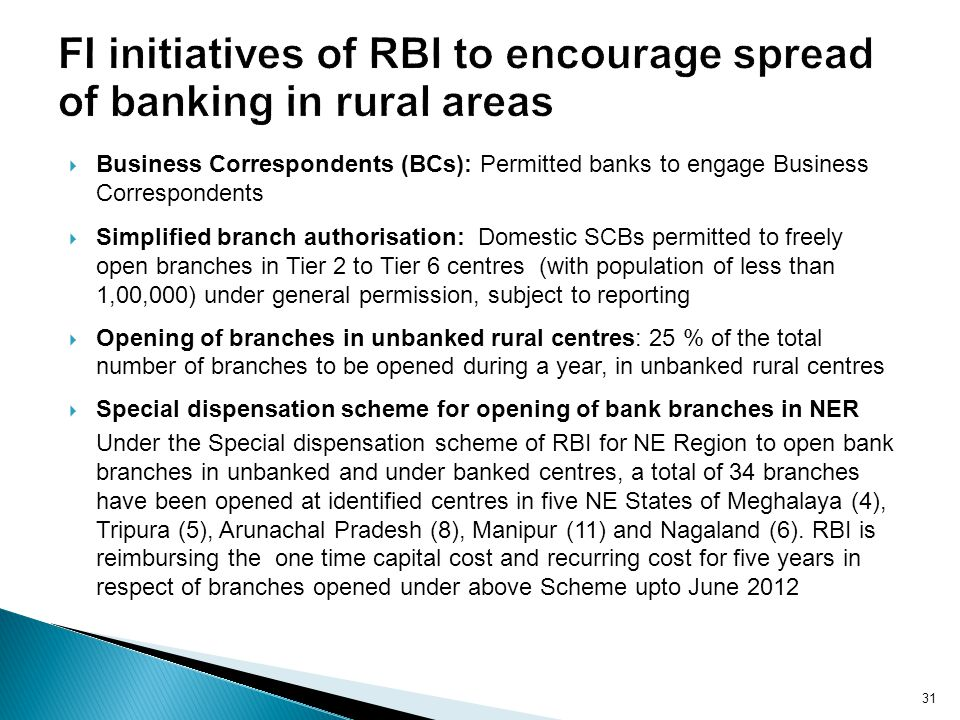 FI initiatives of RBI to encourage spread of banking in rural areas
