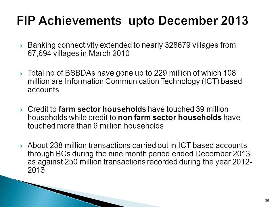 FIP Achievements upto December 2013