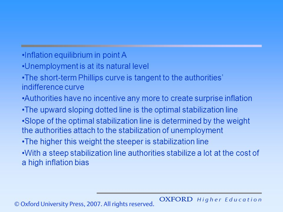 Inflation equilibrium in point A