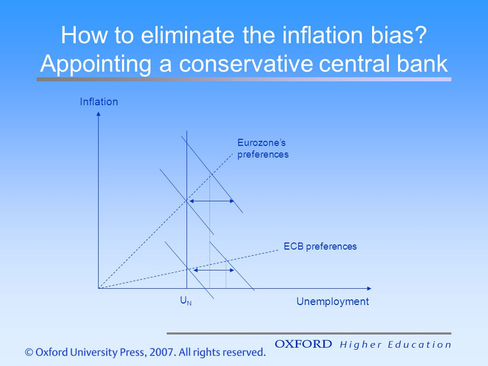 How to eliminate the inflation bias