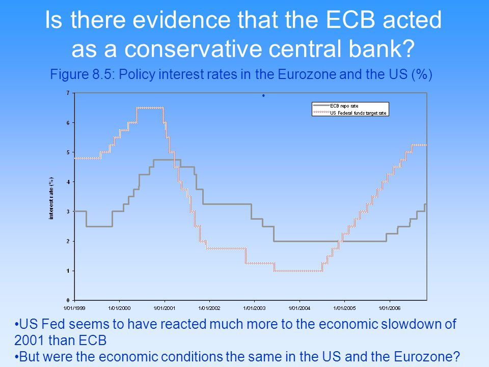 Is there evidence that the ECB acted as a conservative central bank
