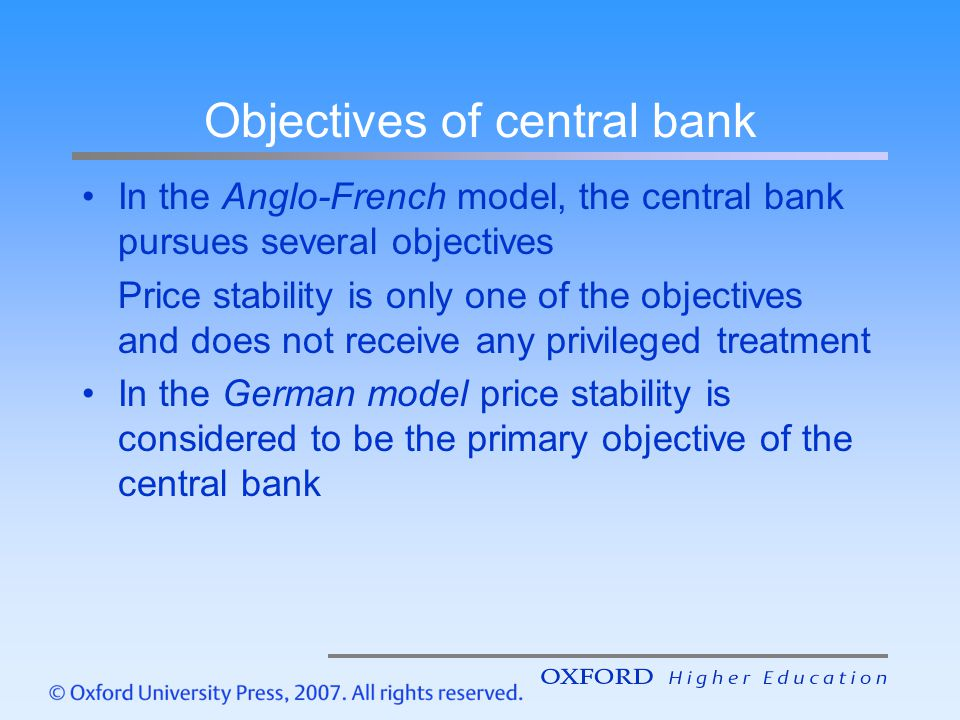 Objectives of central bank
