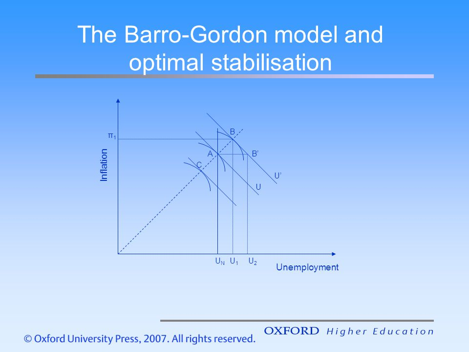 The Barro-Gordon model and optimal stabilisation