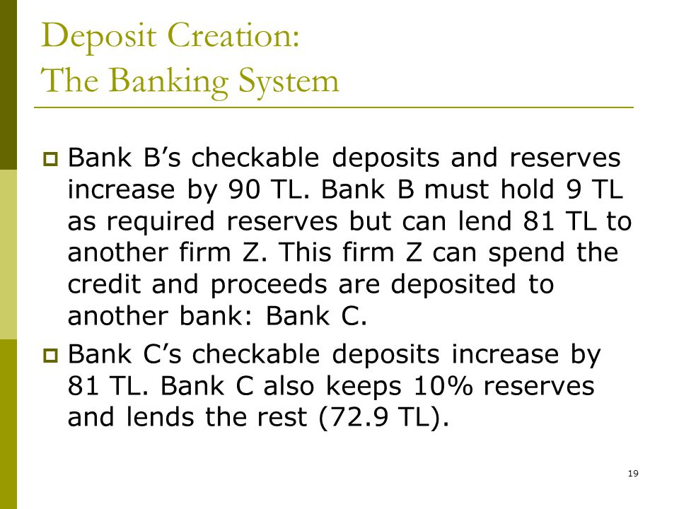 Deposit Creation: The Banking System