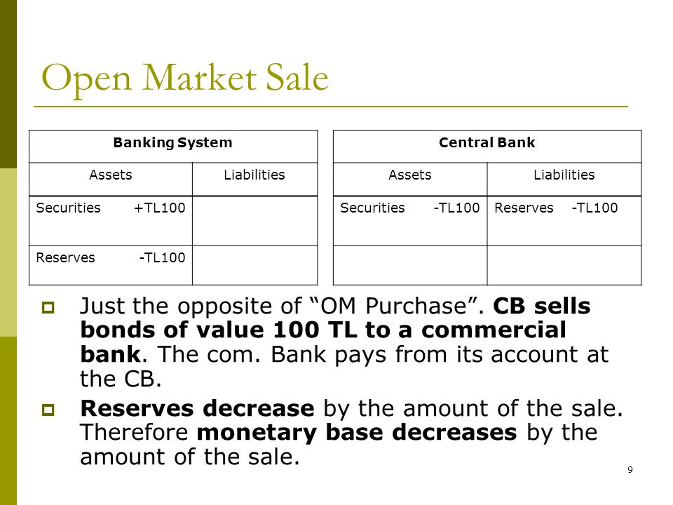Open Market Sale Banking System. Central Bank. Assets. Liabilities. Securities. +TL100. -TL100.