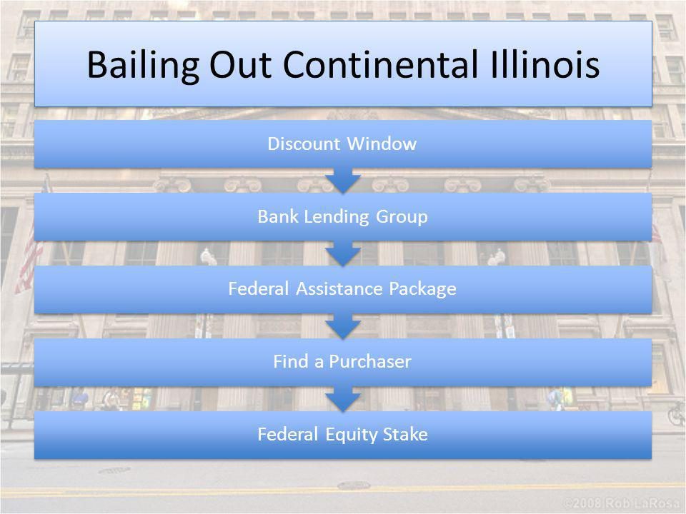 Bailing Out Continental Illinois
