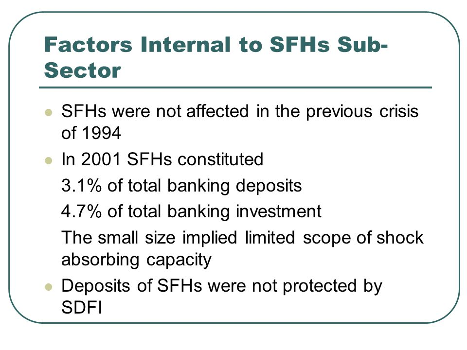 Factors Internal to SFHs Sub-Sector