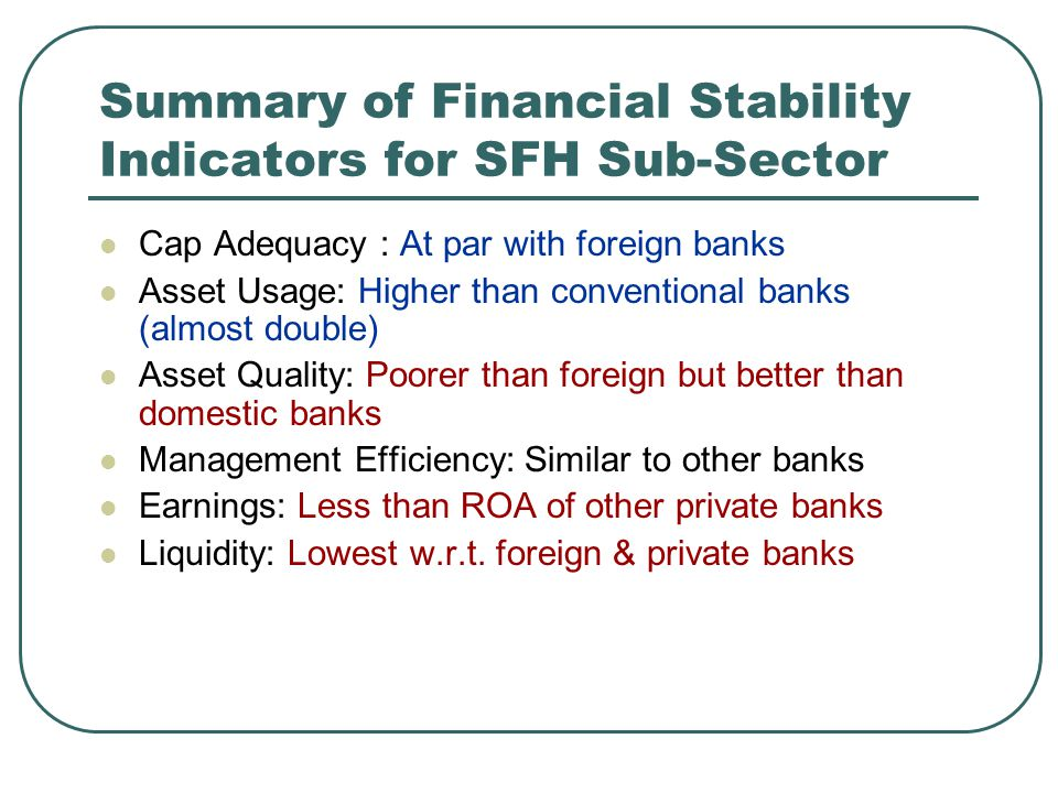 Summary of Financial Stability Indicators for SFH Sub-Sector