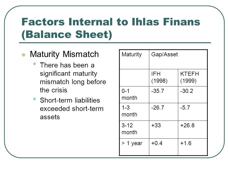 Factors Internal to Ihlas Finans (Balance Sheet)