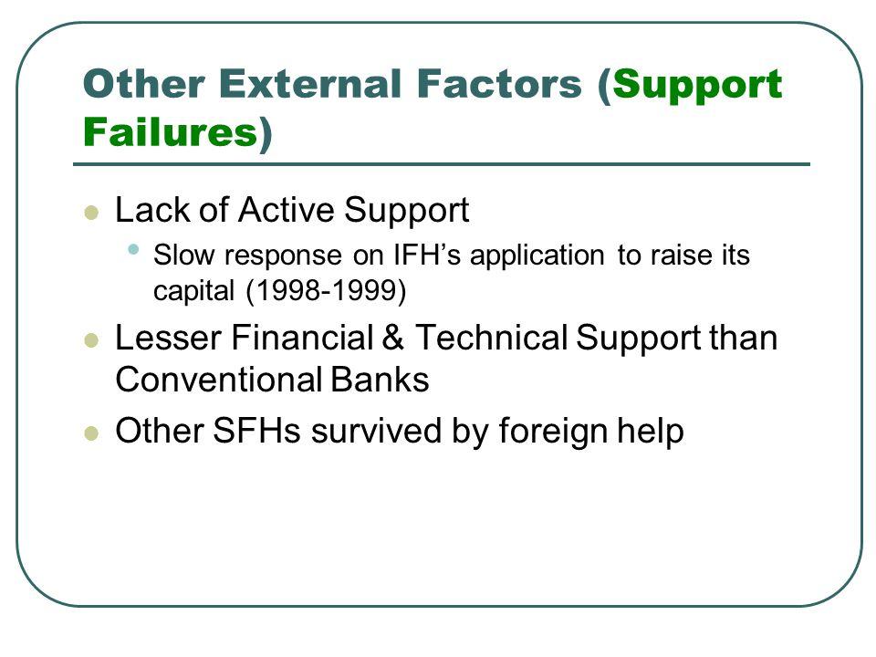 Other External Factors (Support Failures)