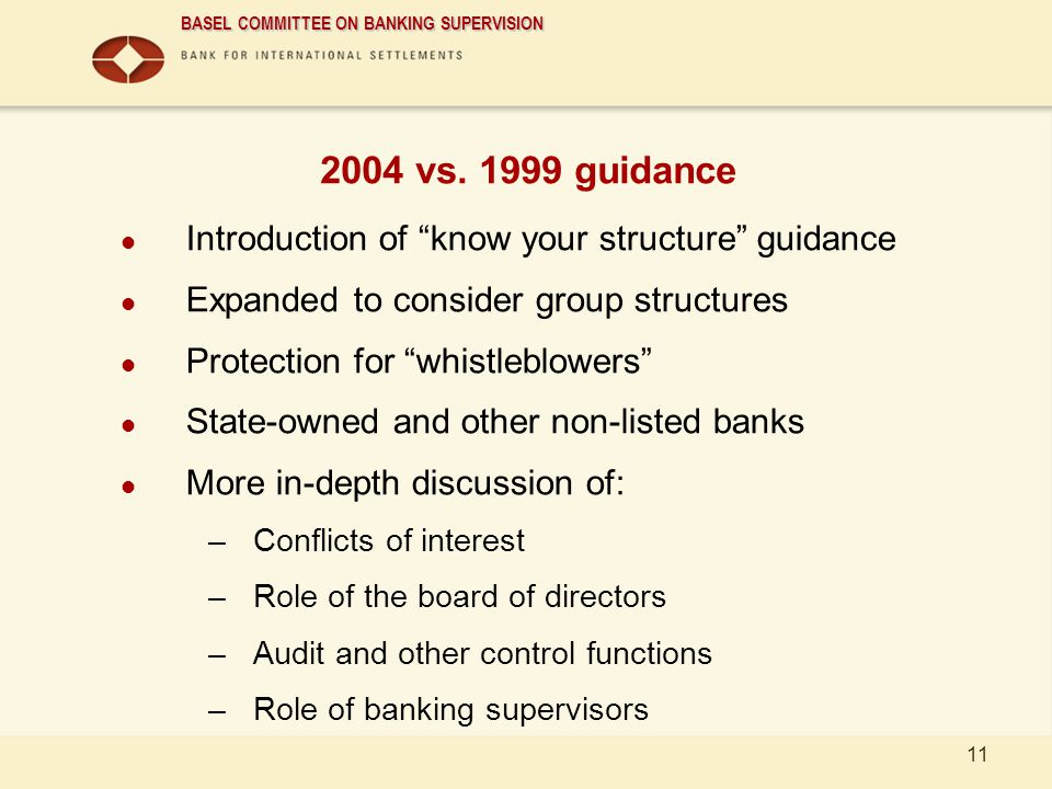2004 vs guidance Introduction of know your structure guidance