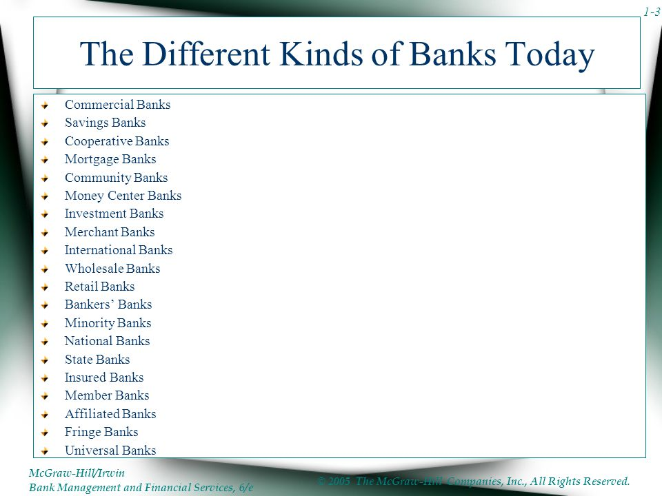The Different Kinds of Banks Today