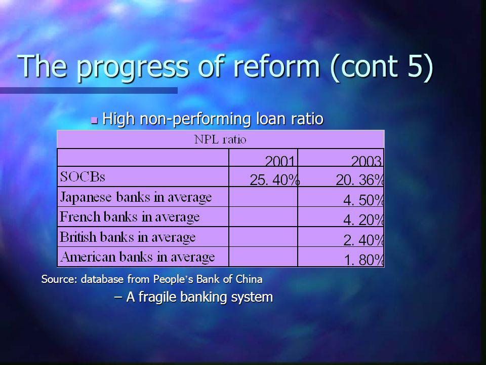 The progress of reform (cont 5)