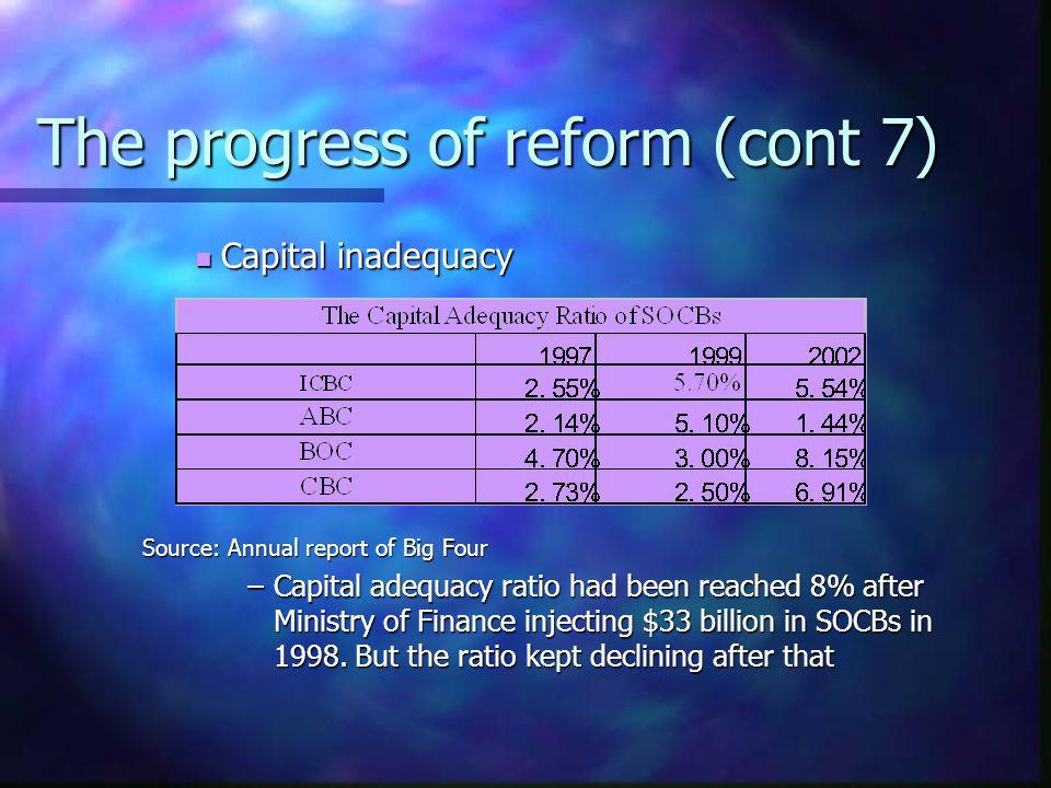 The progress of reform (cont 7)