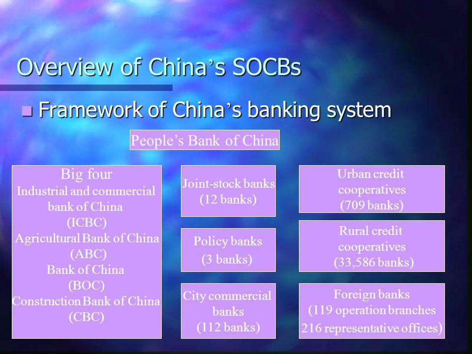 Overview of China's SOCBs