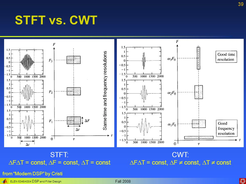 STFT vs. CWT STFT: CWT: FT = const, F = const, T = const