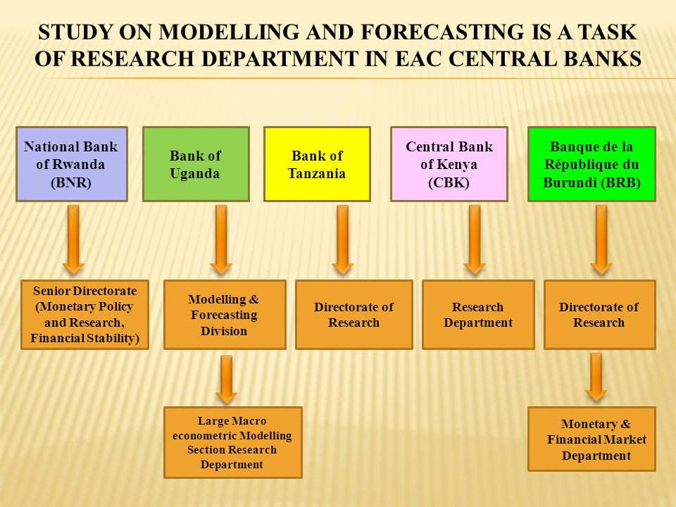 STUDY ON MODELLING AND FORECASTING IS A TASK OF RESEARCH DEPARTMENT IN EAC CENTRAL BANKS