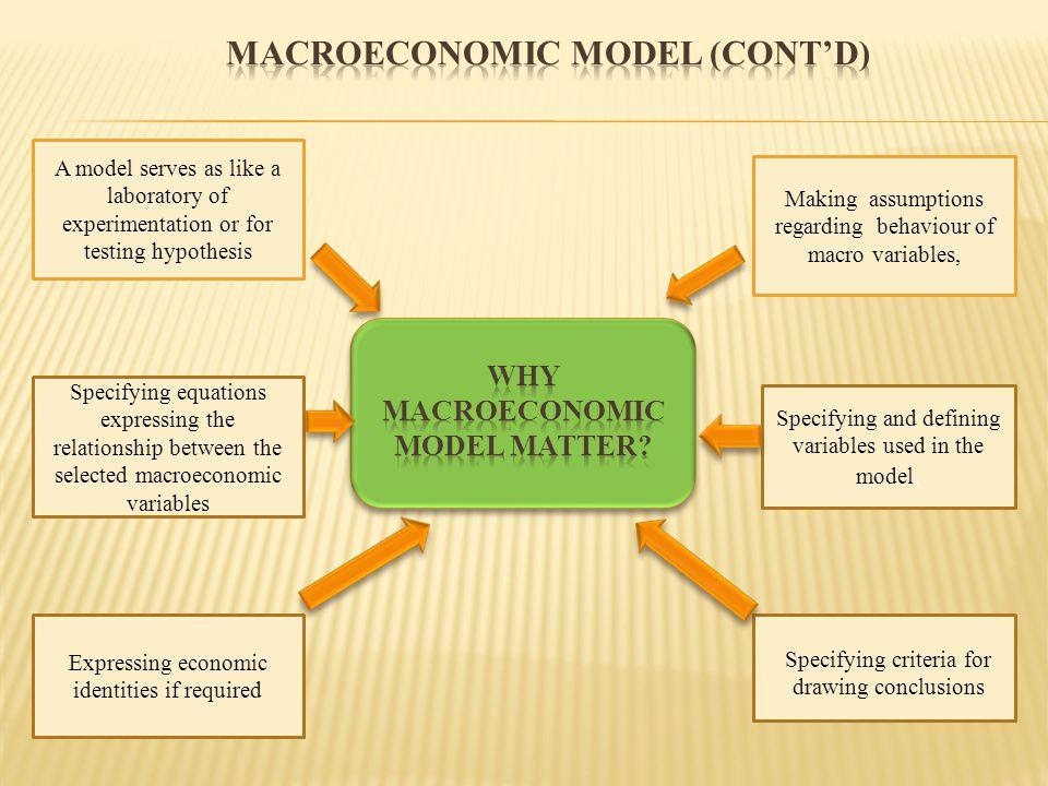 Macroeconomic model (Cont'd) Why macroeconomic model matter