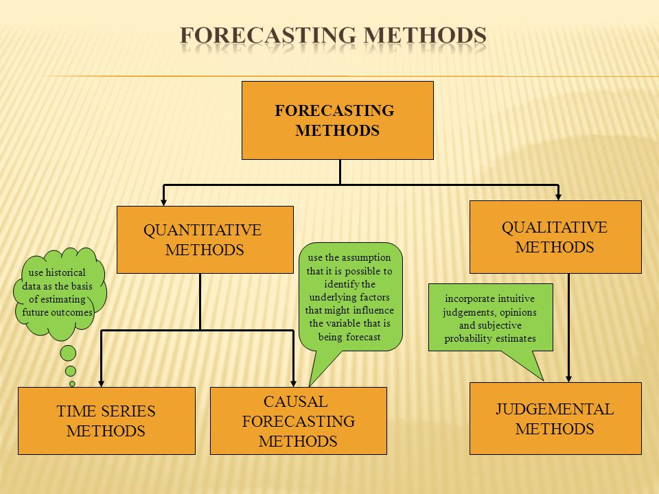 use historical data as the basis of estimating future outcomes