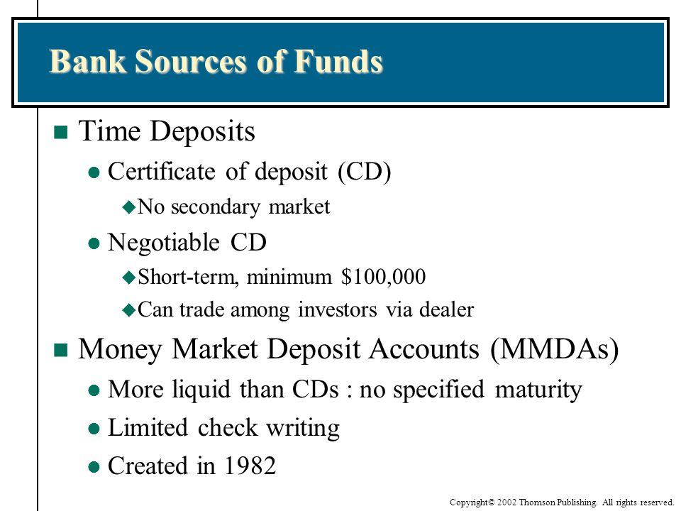 Bank Sources of Funds Time Deposits