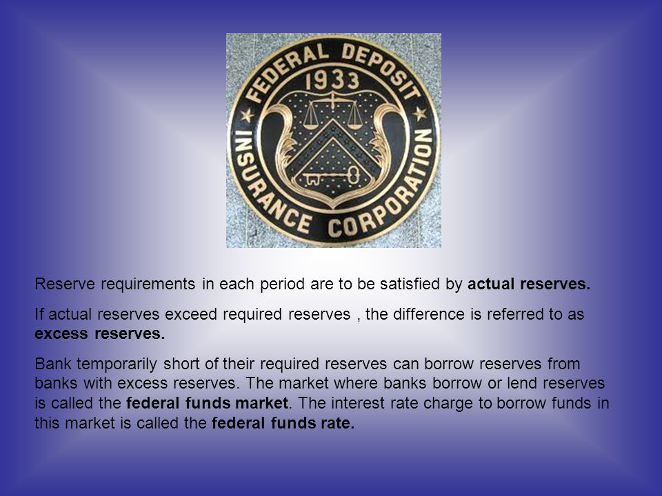 Reserve requirements in each period are to be satisfied by actual reserves.