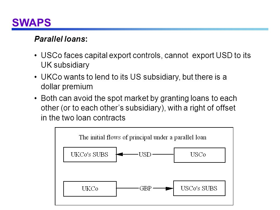 SWAPS Parallel loans: USCo faces capital export controls, cannot export USD to its. UK subsidiary.