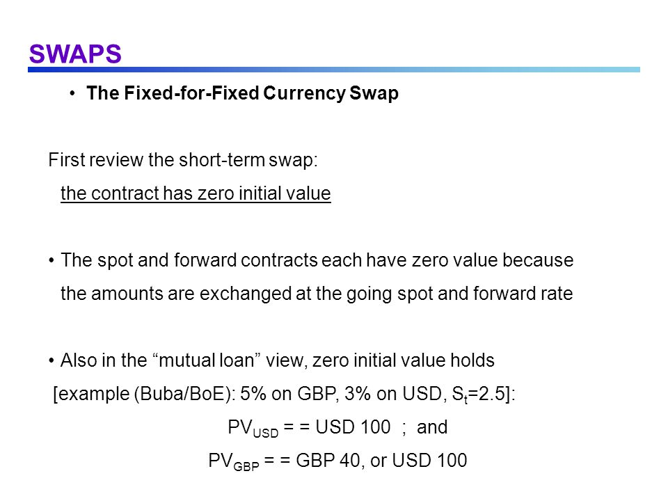 SWAPS The Fixed-for-Fixed Currency Swap