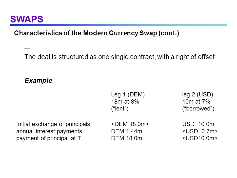 SWAPS Characteristics of the Modern Currency Swap (cont.)