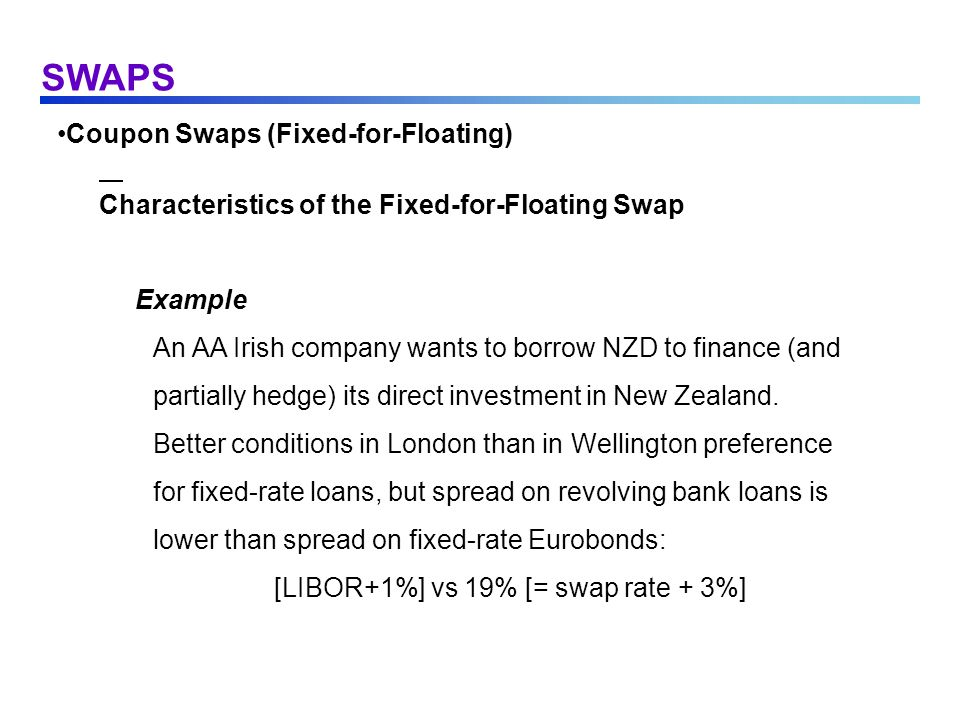 SWAPS Coupon Swaps (Fixed-for-Floating)