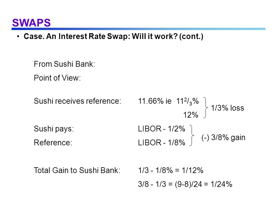 SWAPS Case. An Interest Rate Swap: Will it work (cont.)