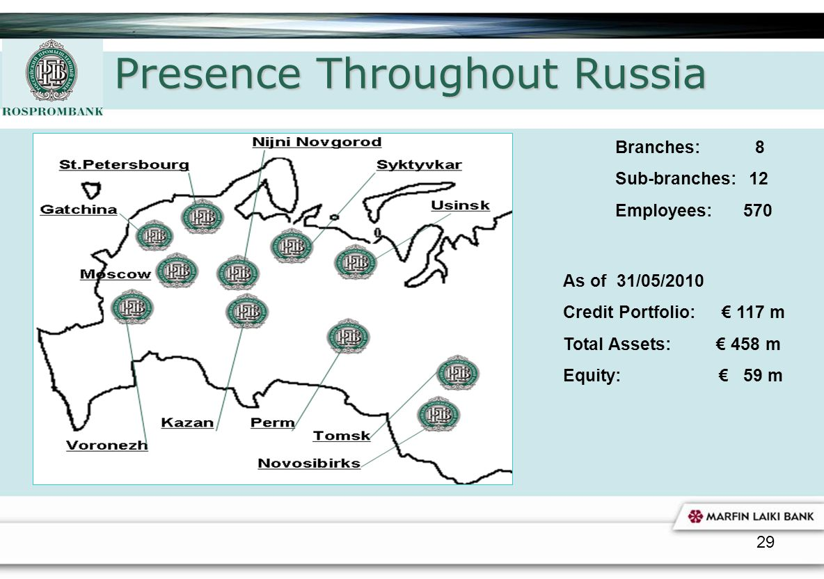 Presence Throughout Russia