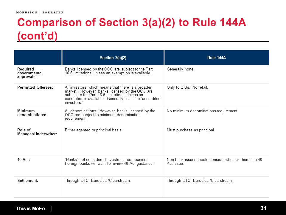 Comparison of Section 3(a)(2) to Rule 144A (cont'd)