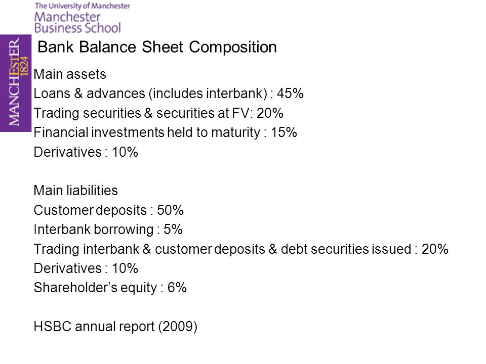 Bank Balance Sheet Composition