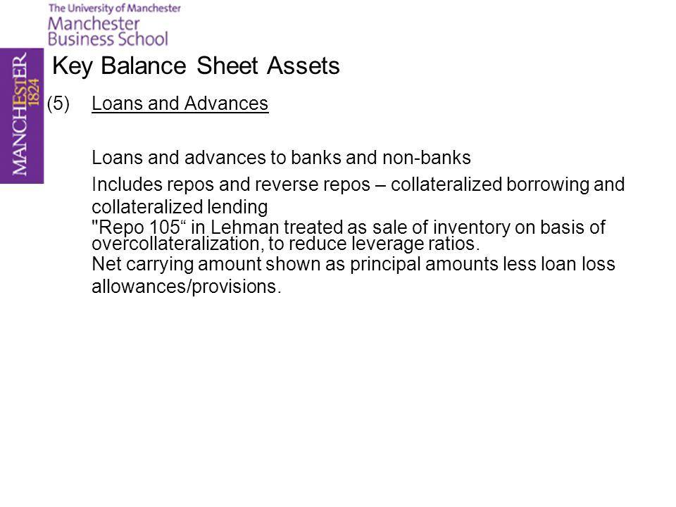Key Balance Sheet Assets