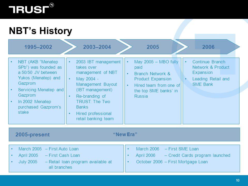 NBT's History 1995–2002 2003–2004 2005 2006 2005-present New Era