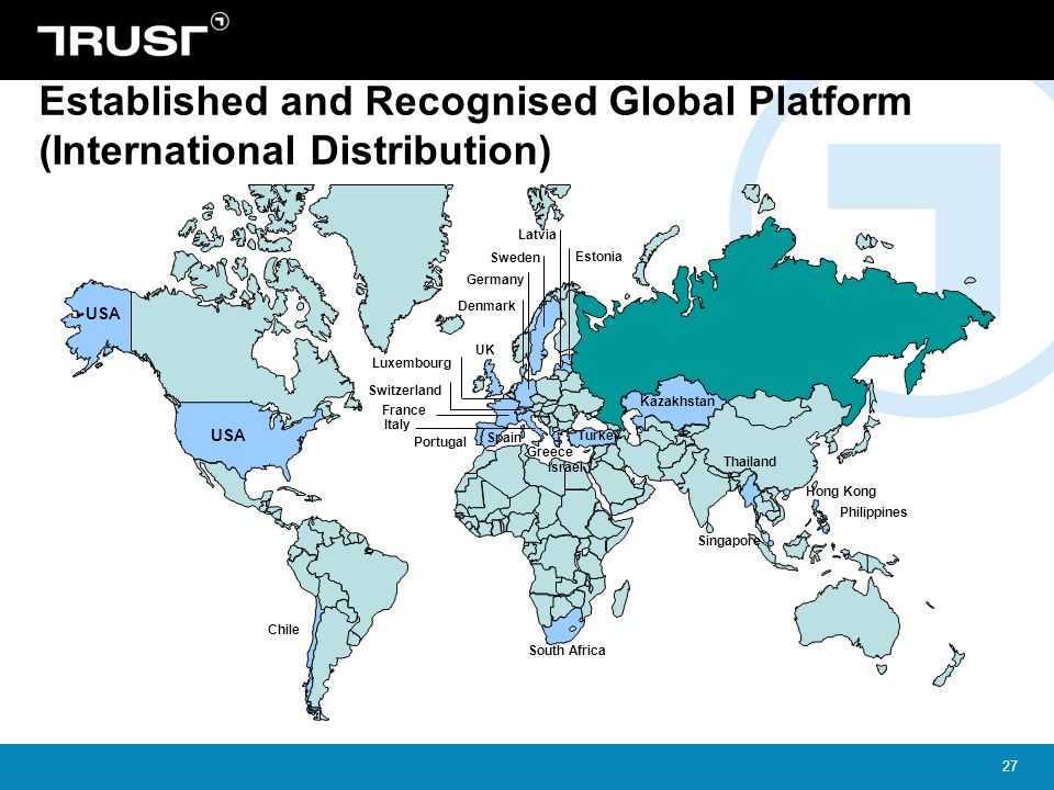 Established and Recognised Global Platform (International Distribution)