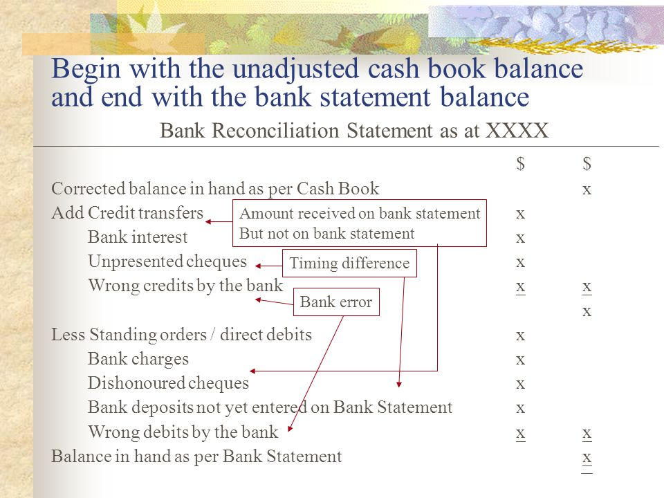Bank Reconciliation Statement as at XXXX